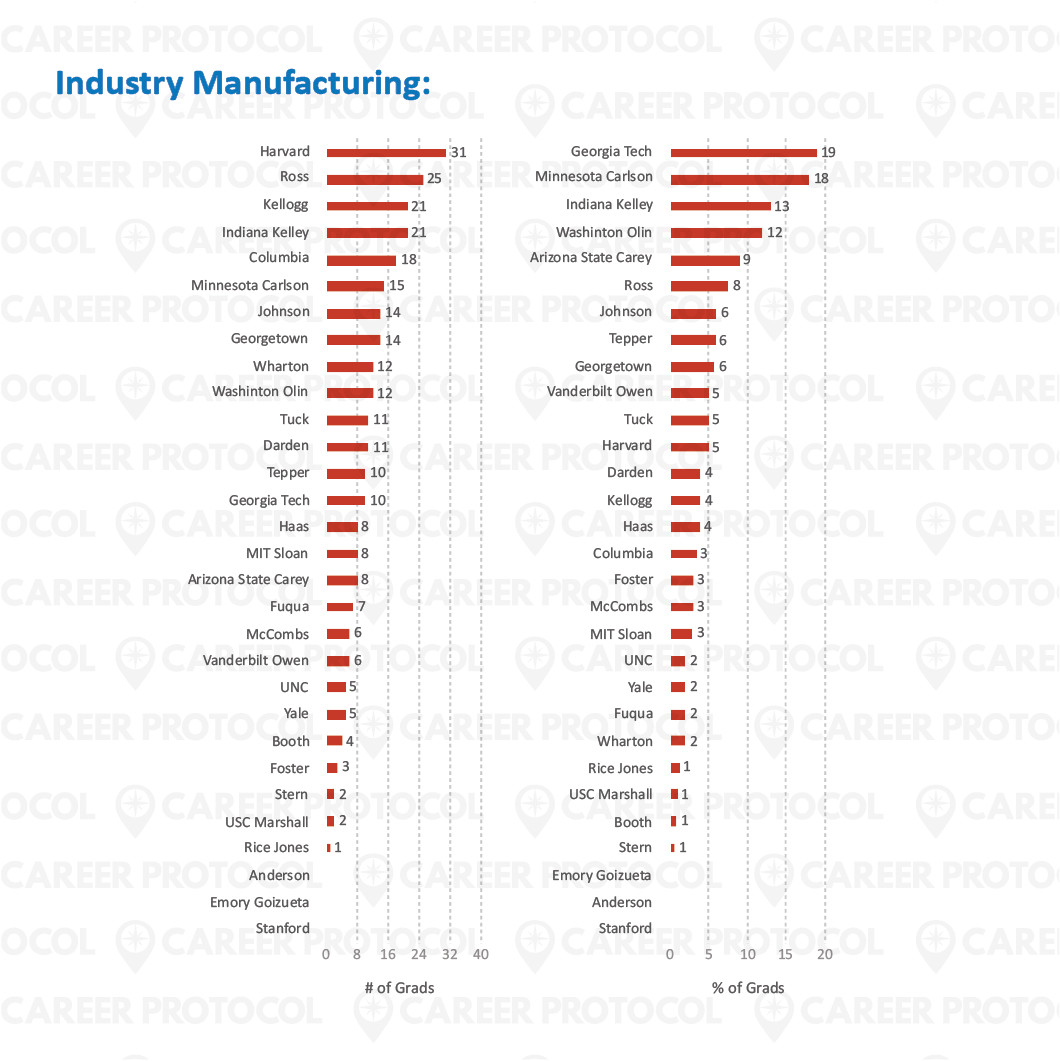 CReport - Blog Images_12 Industry Manufacturing